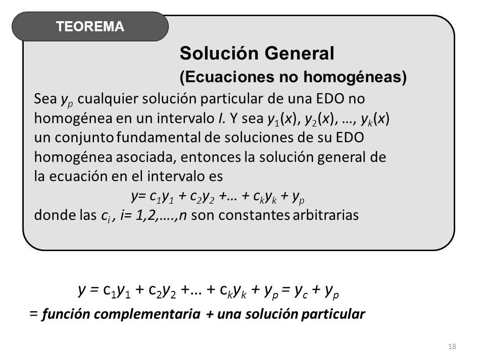 (Ecuaciones no homogéneas)