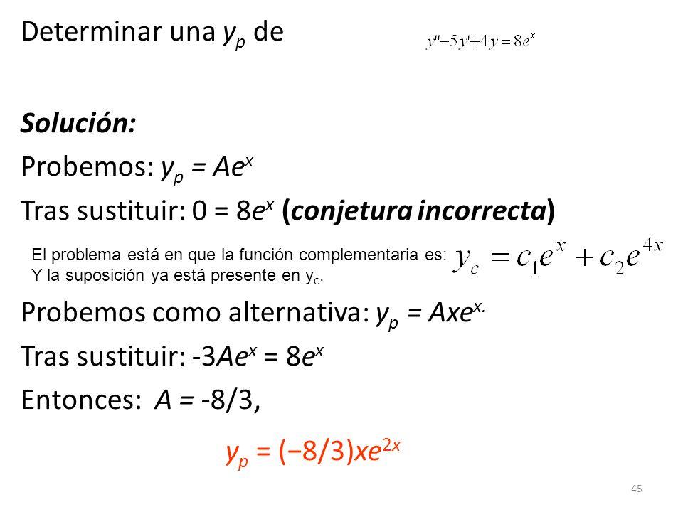 Determinar una yp de Solución: Probemos: yp = Aex Tras sustituir: 0 = 8ex (conjetura incorrecta)