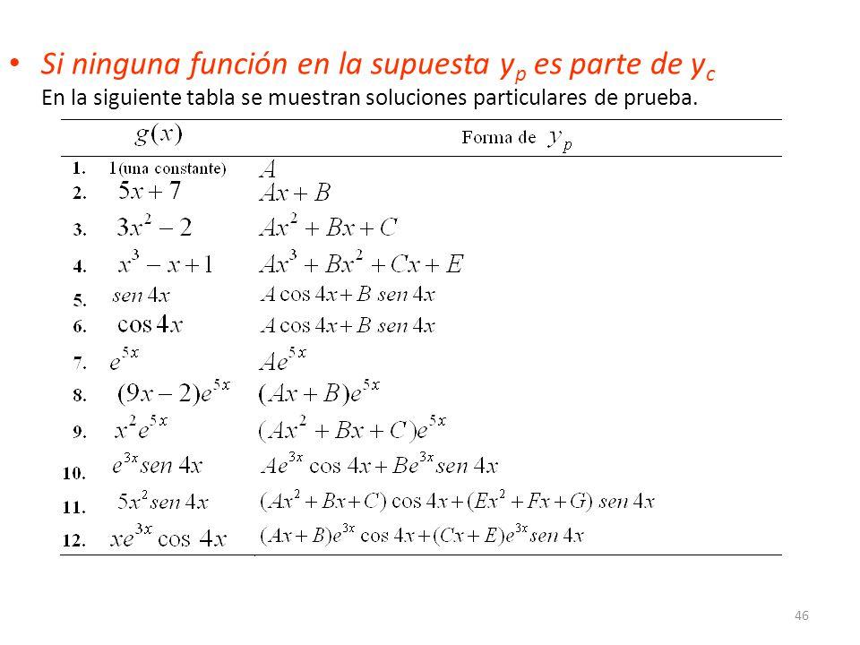 Si ninguna función en la supuesta yp es parte de yc En la siguiente tabla se muestran soluciones particulares de prueba.