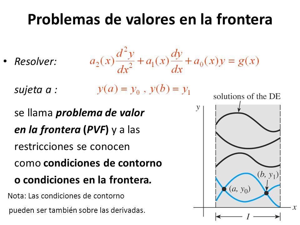 Problemas de valores en la frontera