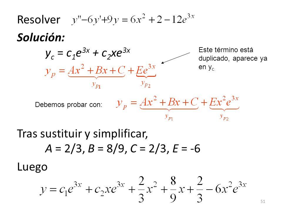 Solución: yc = c1e3x + c2xe3x