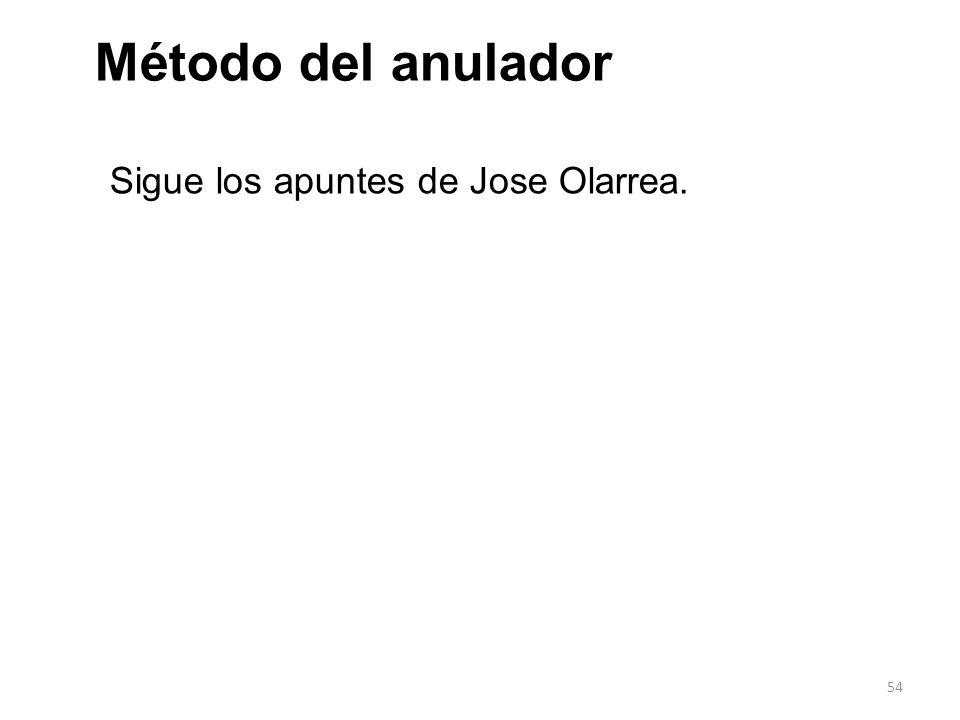 Método del anulador Sigue los apuntes de Jose Olarrea.