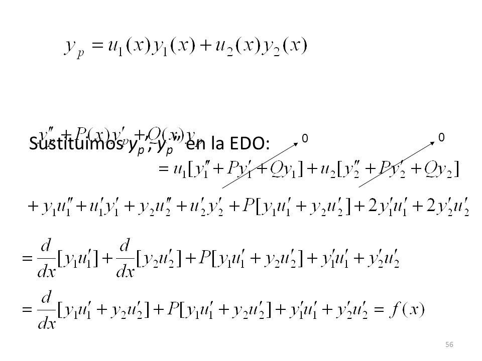 Sustituimos yp', yp en la EDO: