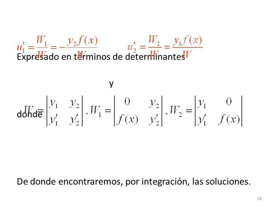 Expresado en términos de determinantes y
