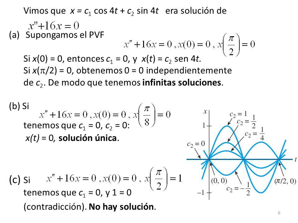 Vimos que x = c1 cos 4t + c2 sin 4t era solución de