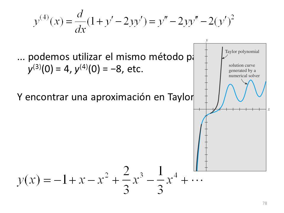 ... podemos utilizar el mismo método para obtener y(3)(0) = 4, y(4)(0) = −8, etc.