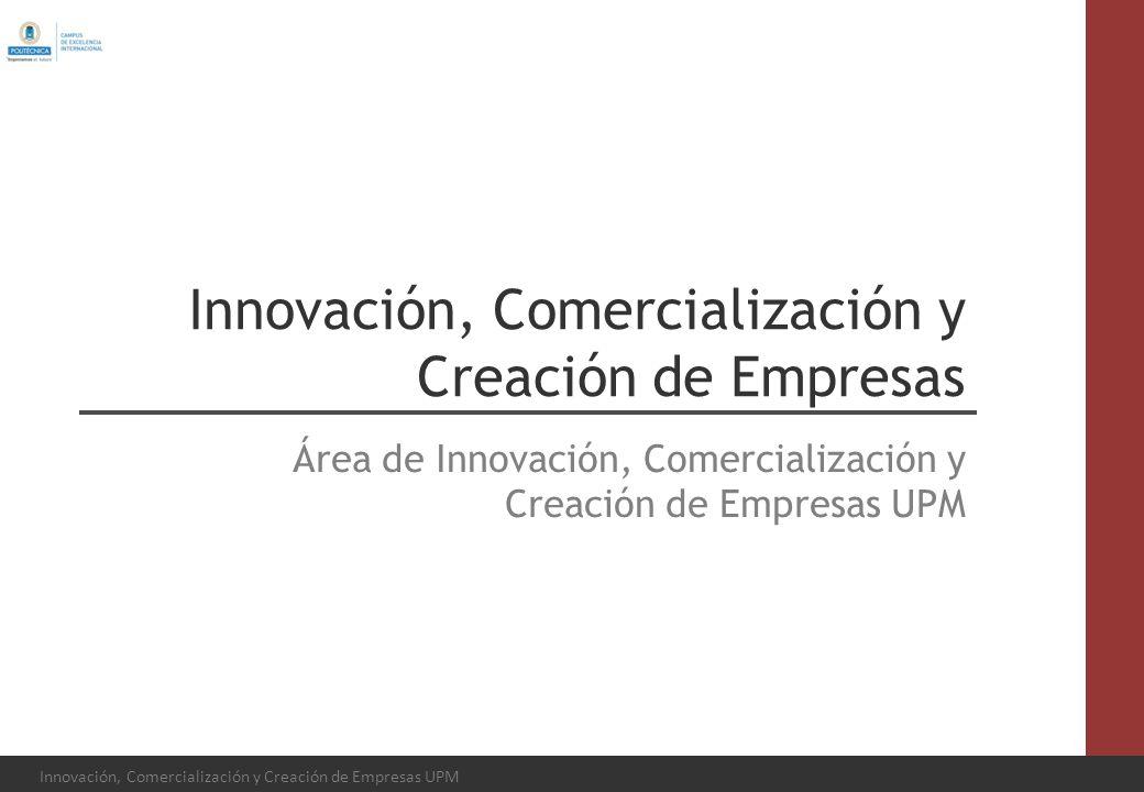 Innovación, Comercialización y Creación de Empresas