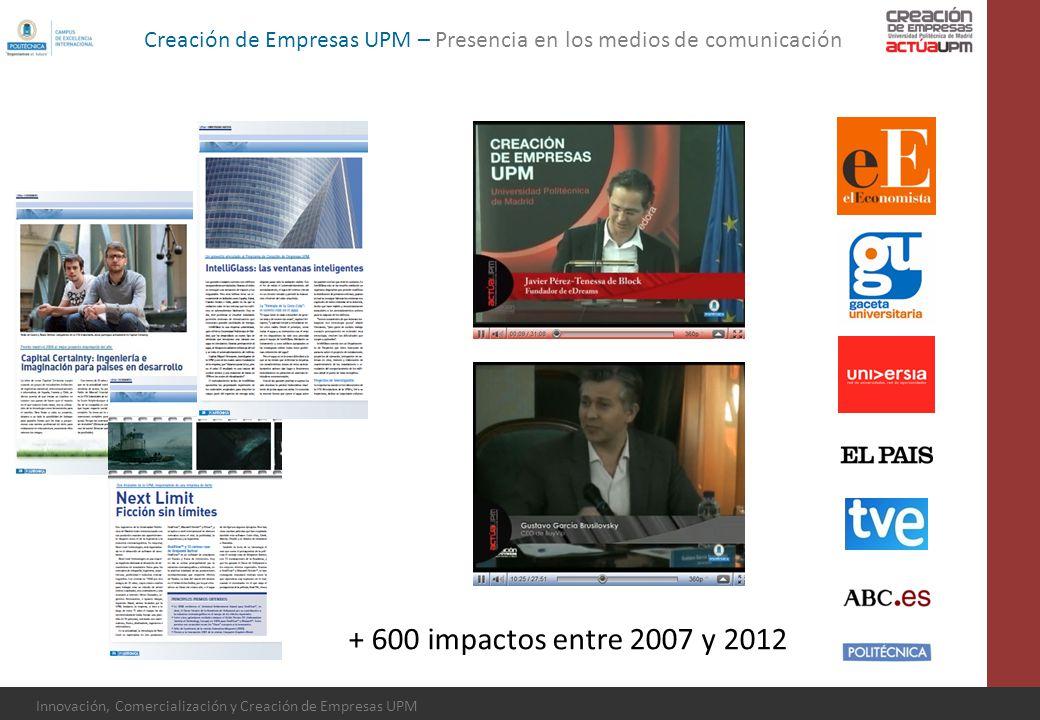 Creación de Empresas UPM – Presencia en los medios de comunicación