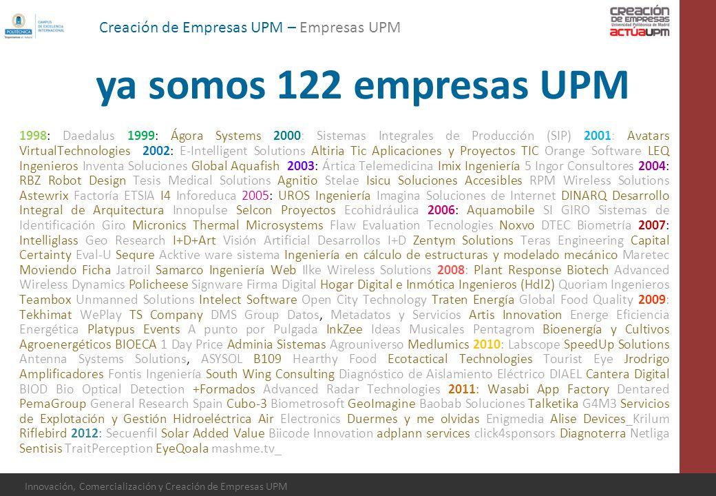 ya somos 122 empresas UPM Creación de Empresas UPM – Empresas UPM