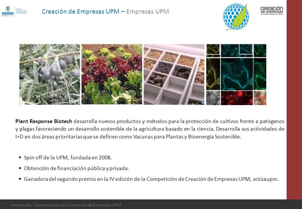 Creación de Empresas UPM – Empresas UPM