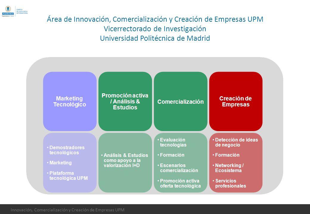 Área de Innovación, Comercialización y Creación de Empresas UPM