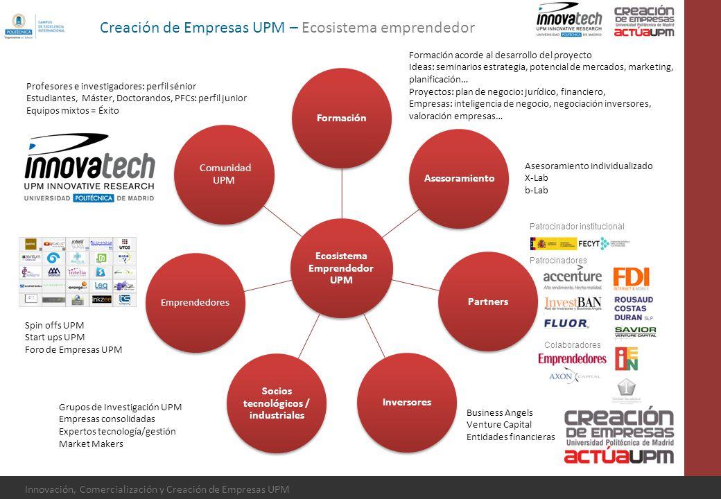 Ecosistema Emprendedor UPM Socios tecnológicos / industriales