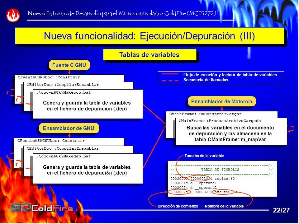 Nueva funcionalidad: Ejecución/Depuración (III)