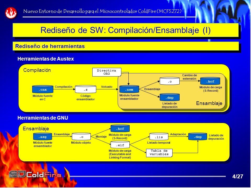 Rediseño de SW: Compilación/Ensamblaje (I)