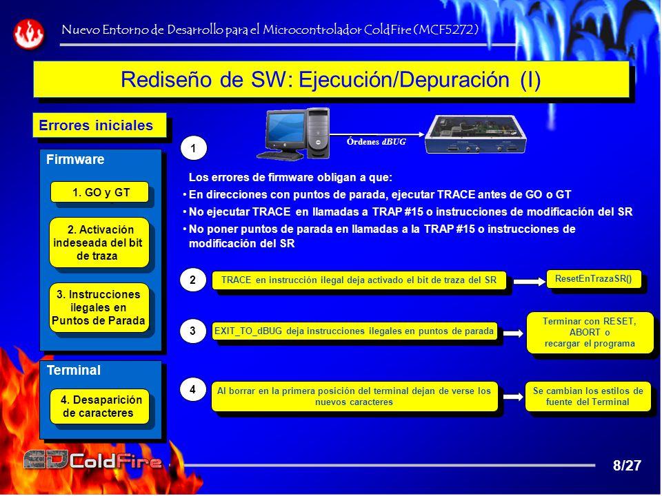 Rediseño de SW: Ejecución/Depuración (I)