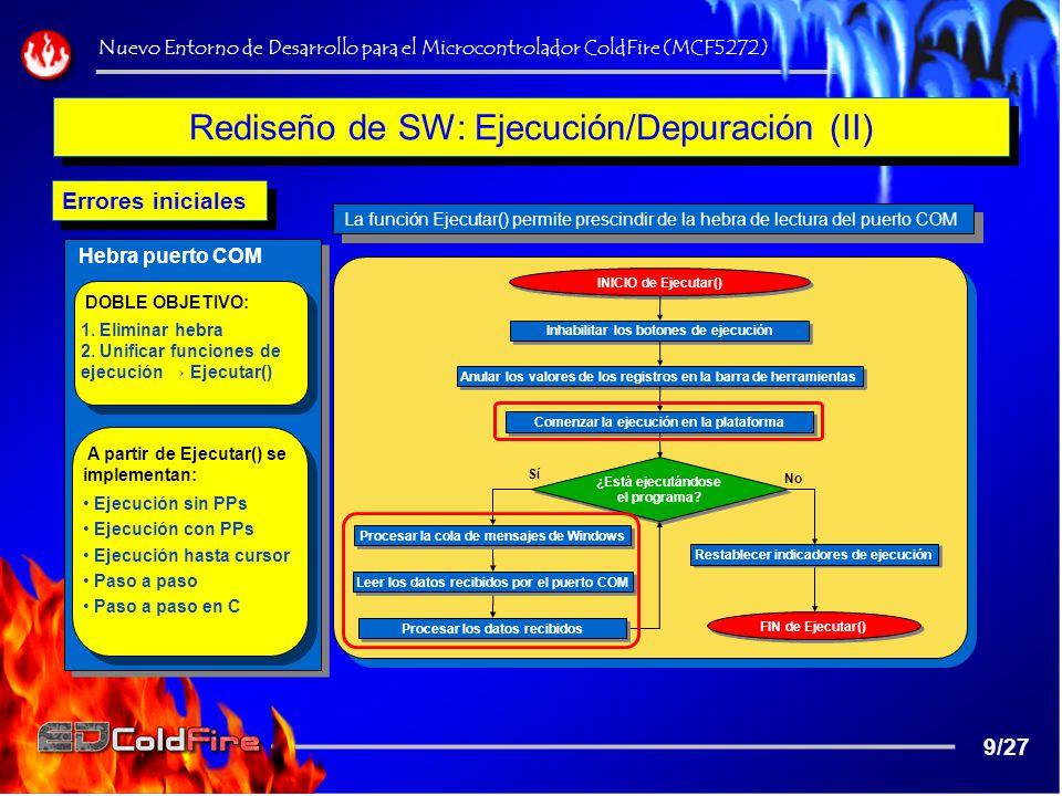 Rediseño de SW: Ejecución/Depuración (II)