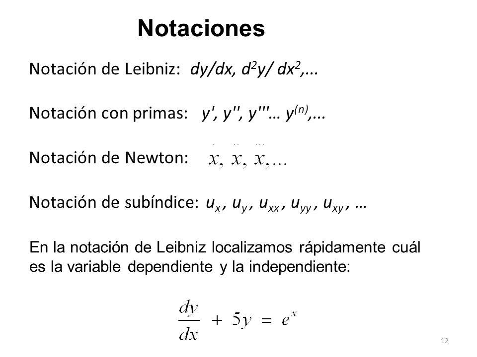 Notaciones