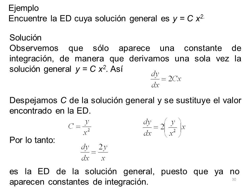 Ejemplo Encuentre la ED cuya solución general es y = C x2. Solución.