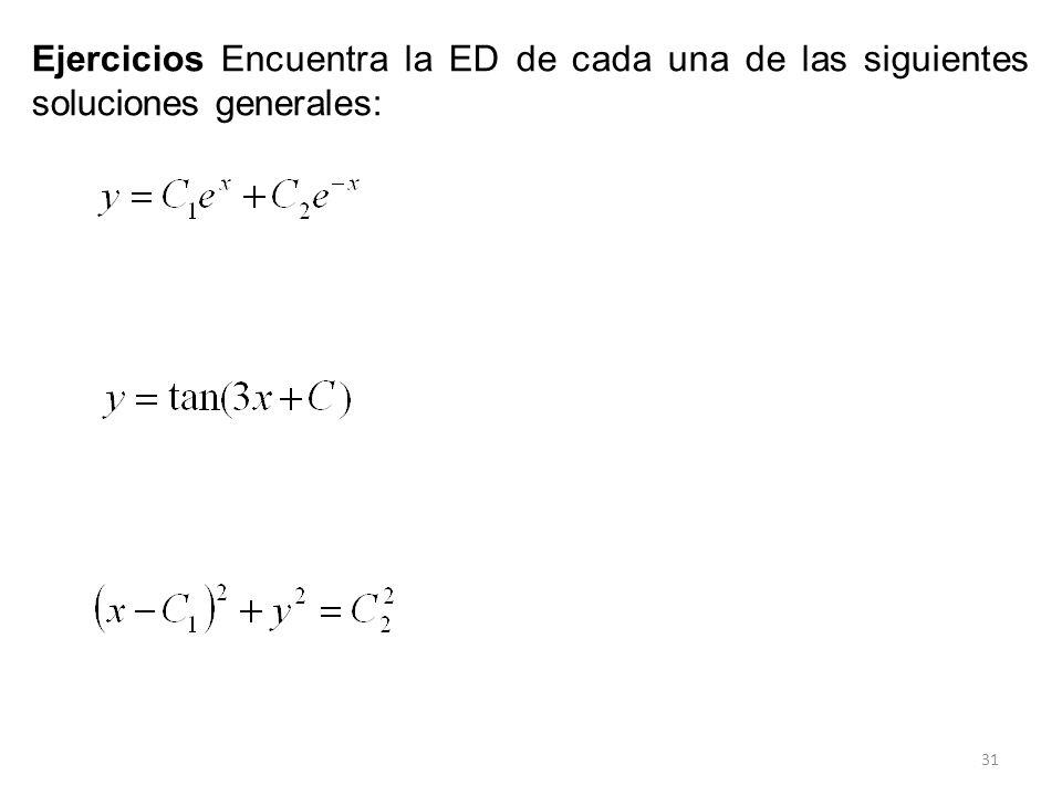 Ejercicios Encuentra la ED de cada una de las siguientes soluciones generales: