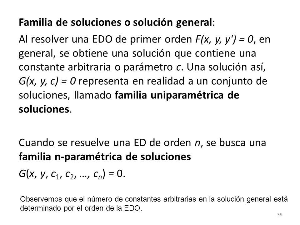 Familia de soluciones o solución general: Al resolver una EDO de primer orden F(x, y, y ) = 0, en general, se obtiene una solución que contiene una constante arbitraria o parámetro c. Una solución así, G(x, y, c) = 0 representa en realidad a un conjunto de soluciones, llamado familia uniparamétrica de soluciones. Cuando se resuelve una ED de orden n, se busca una familia n-paramétrica de soluciones G(x, y, c1, c2, …, cn) = 0.