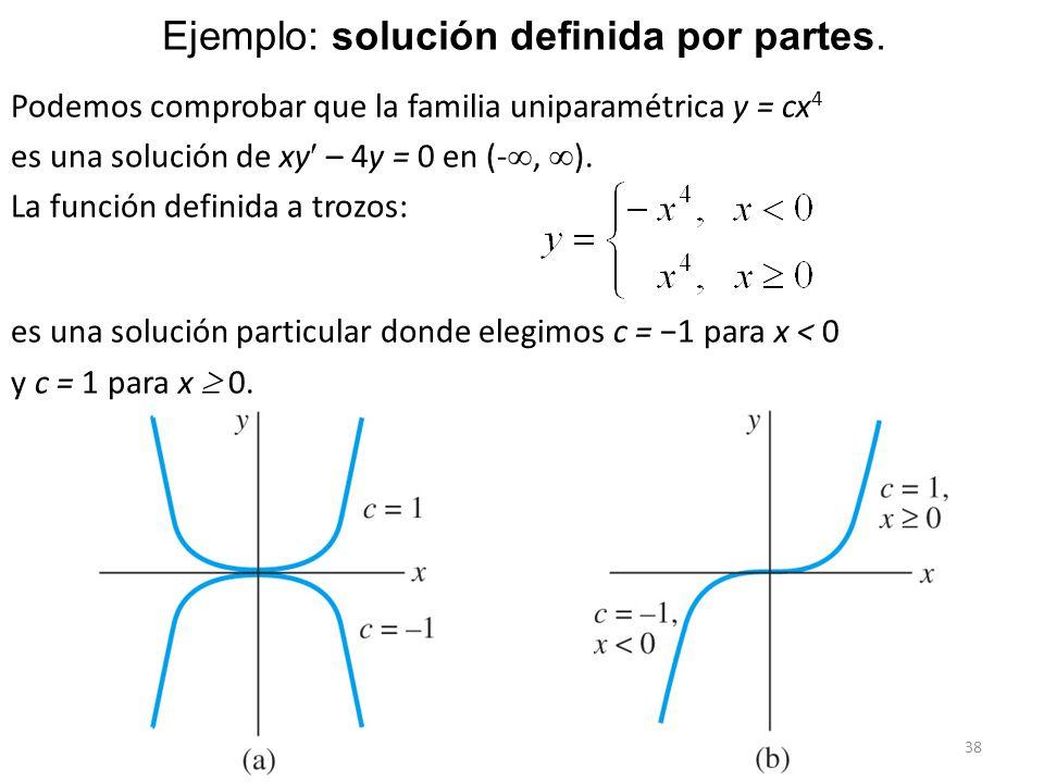 Ejemplo: solución definida por partes.