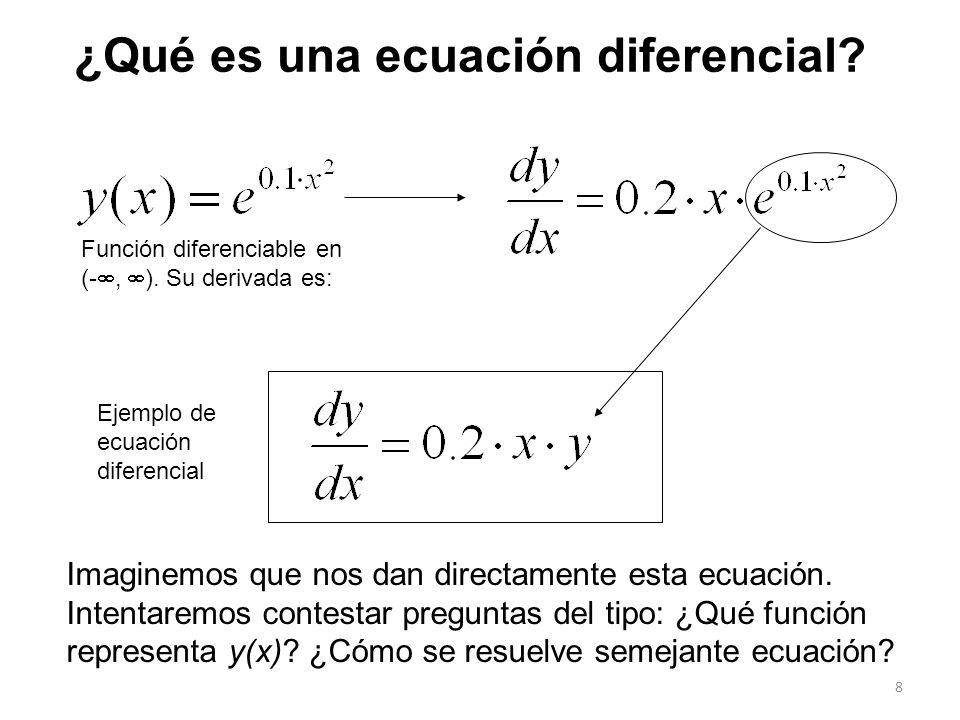 ¿Qué es una ecuación diferencial