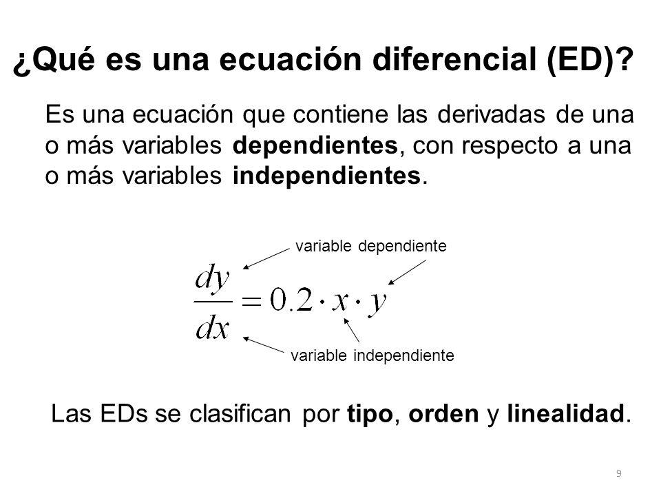 ¿Qué es una ecuación diferencial (ED)
