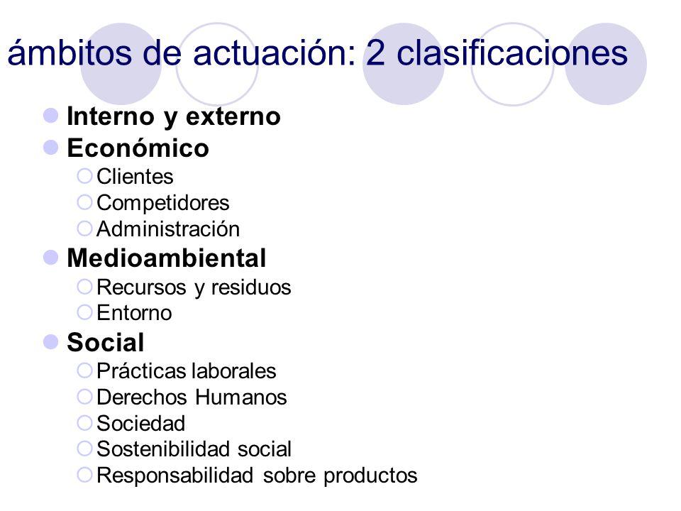 ámbitos de actuación: 2 clasificaciones