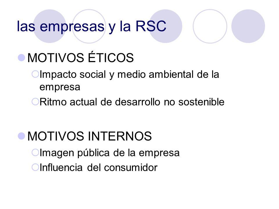 las empresas y la RSC MOTIVOS ÉTICOS MOTIVOS INTERNOS