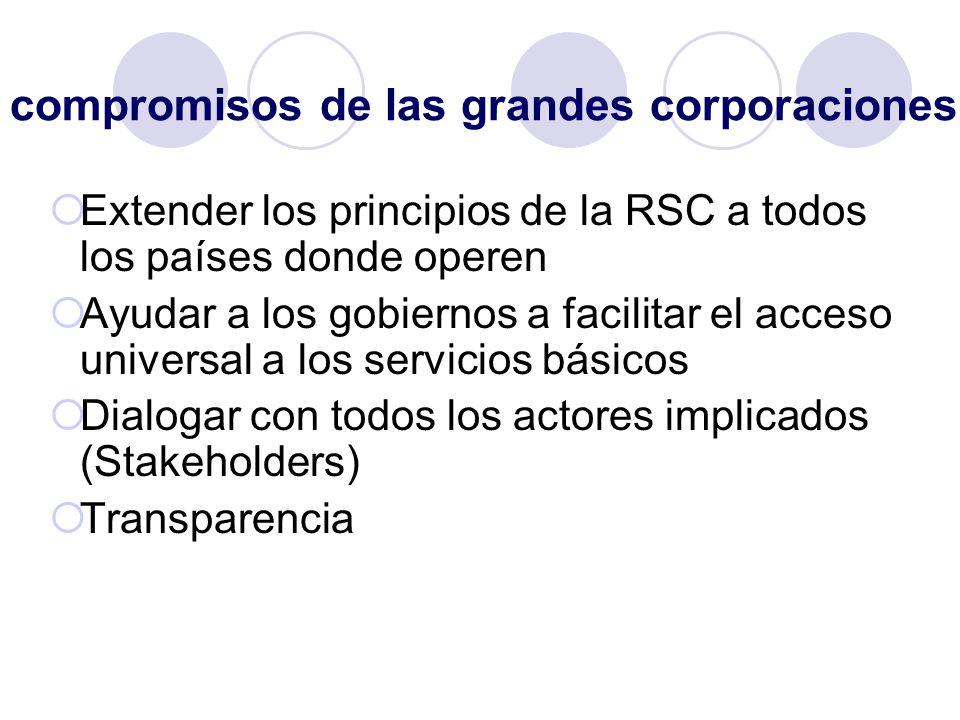 compromisos de las grandes corporaciones
