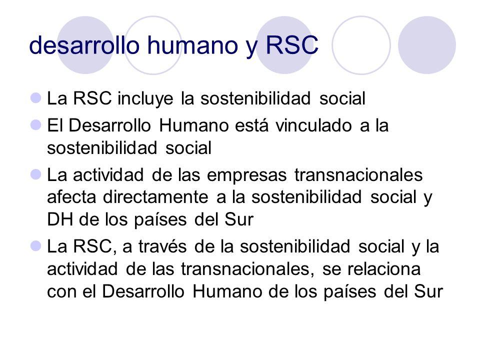 desarrollo humano y RSC