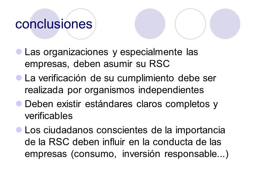 conclusiones Las organizaciones y especialmente las empresas, deben asumir su RSC.