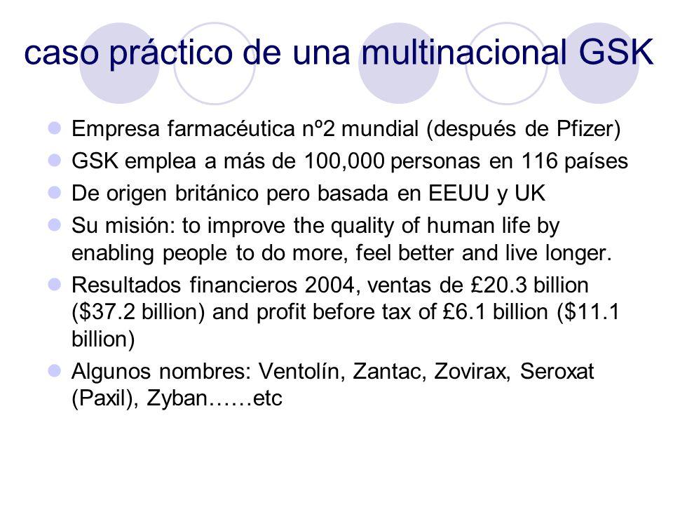 caso práctico de una multinacional GSK