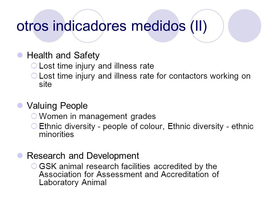 otros indicadores medidos (II)