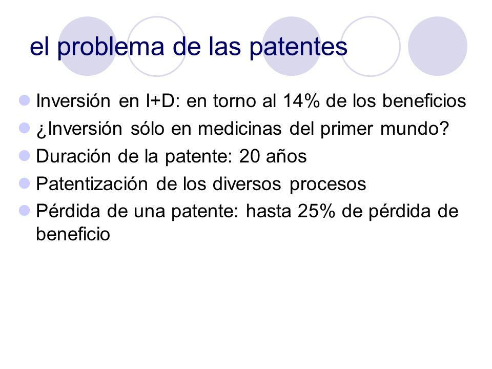el problema de las patentes