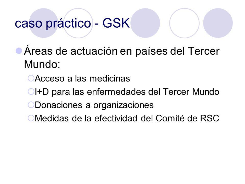 caso práctico - GSK Áreas de actuación en países del Tercer Mundo: