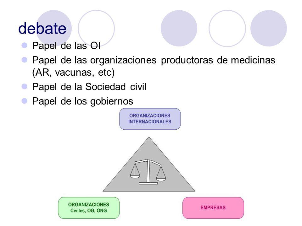 debate Papel de las OI. Papel de las organizaciones productoras de medicinas (AR, vacunas, etc) Papel de la Sociedad civil.
