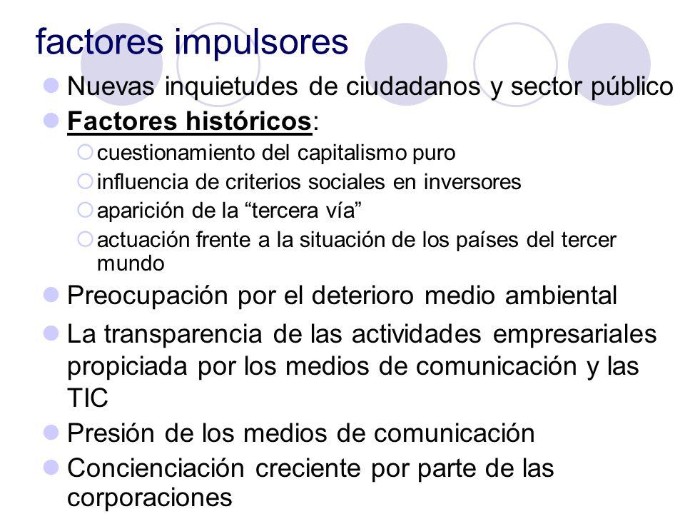factores impulsores Nuevas inquietudes de ciudadanos y sector público