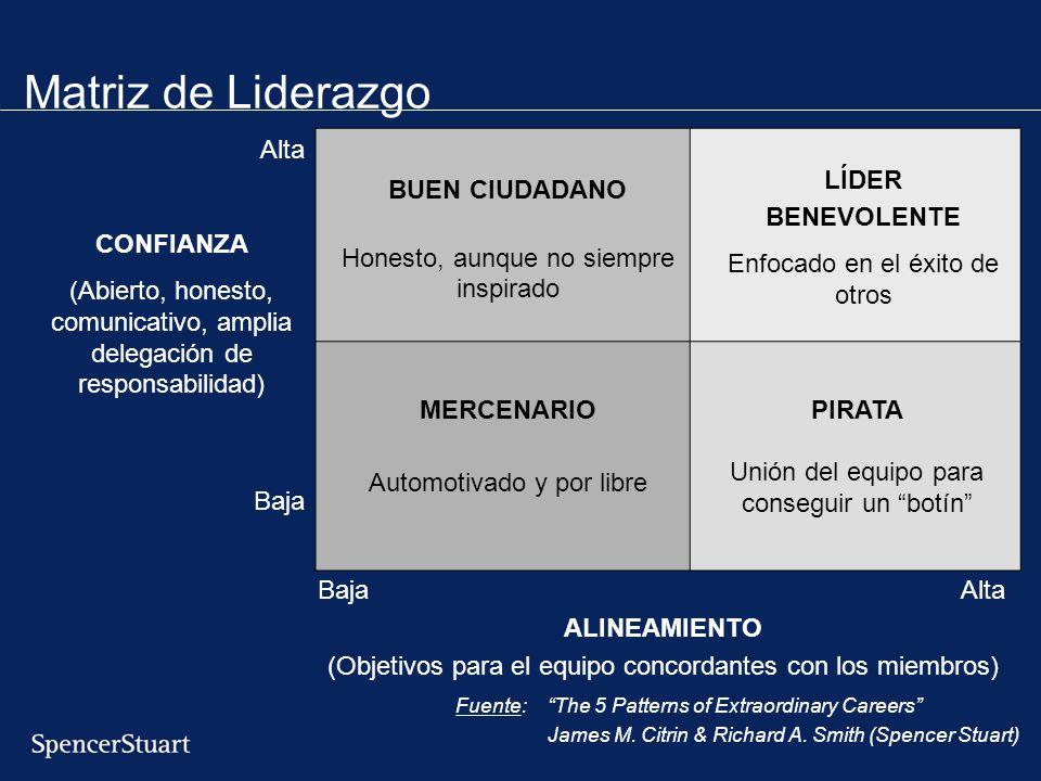 Matriz de Liderazgo Alta CONFIANZA