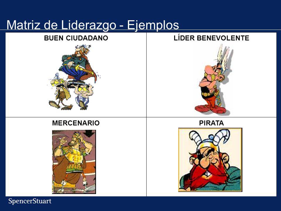 Matriz de Liderazgo - Ejemplos