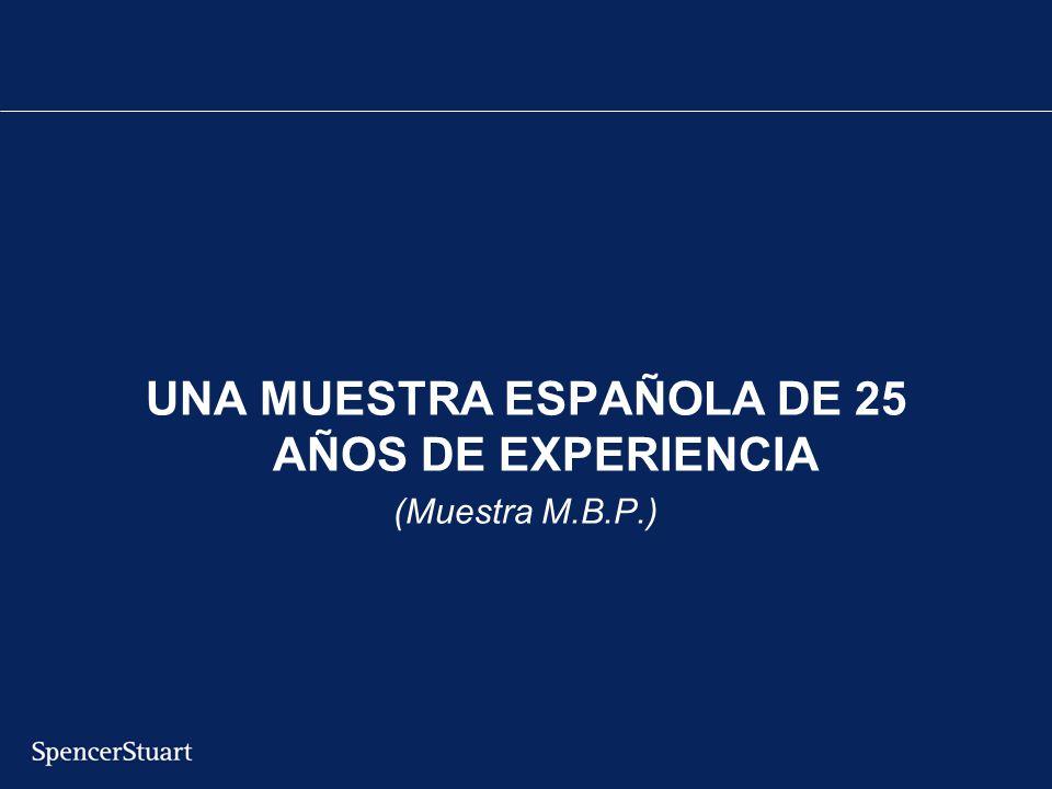 UNA MUESTRA ESPAÑOLA DE 25 AÑOS DE EXPERIENCIA