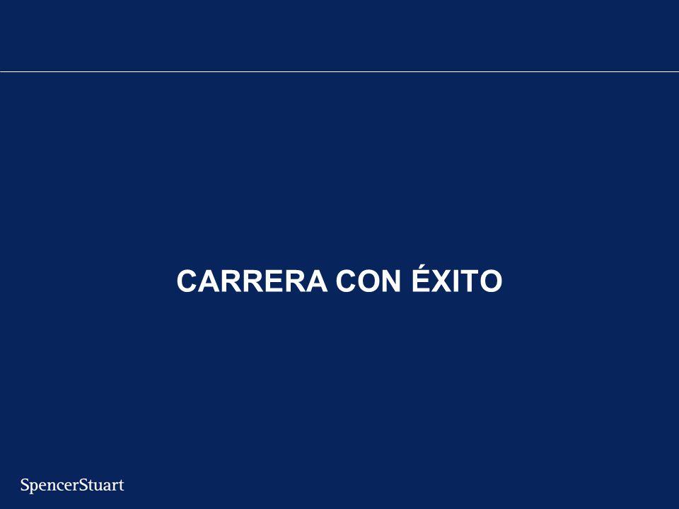 CARRERA CON ÉXITO