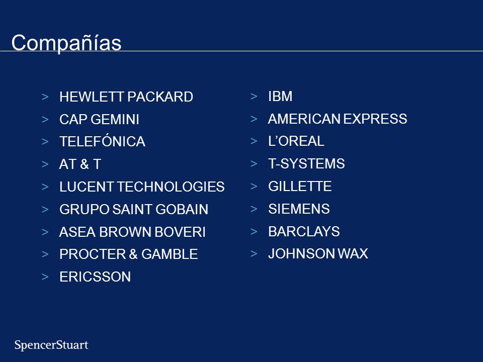 Compañías HEWLETT PACKARD CAP GEMINI TELEFÓNICA AT & T
