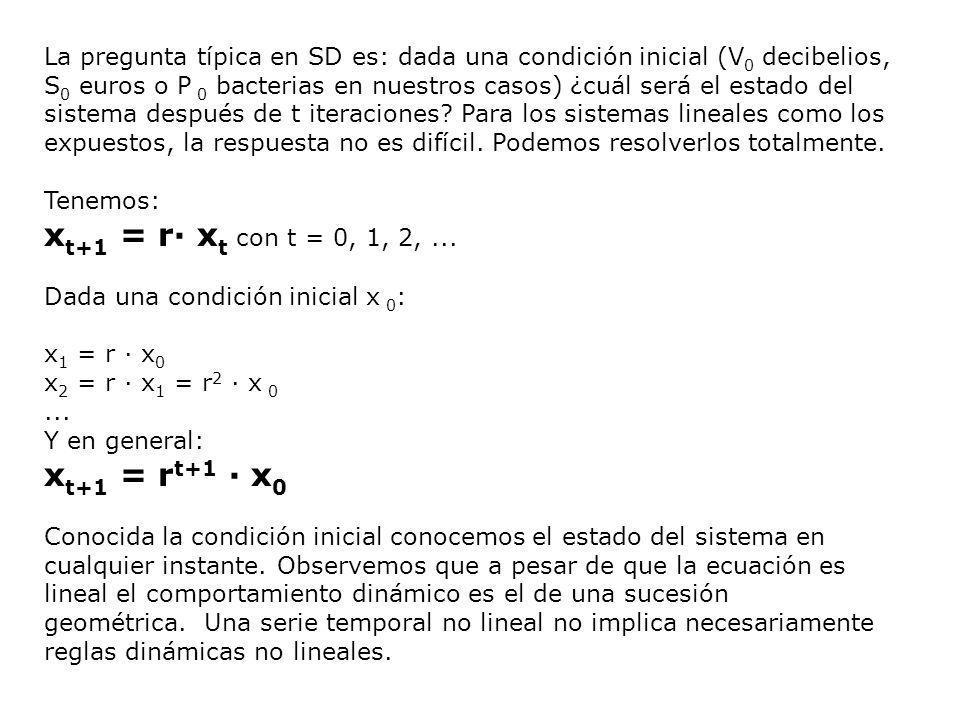 xt+1 = r· xt con t = 0, 1, 2, ... xt+1 = rt+1 · x0