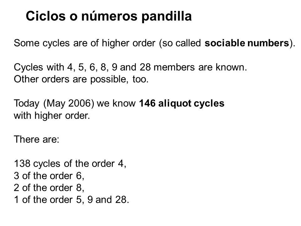 Ciclos o números pandilla