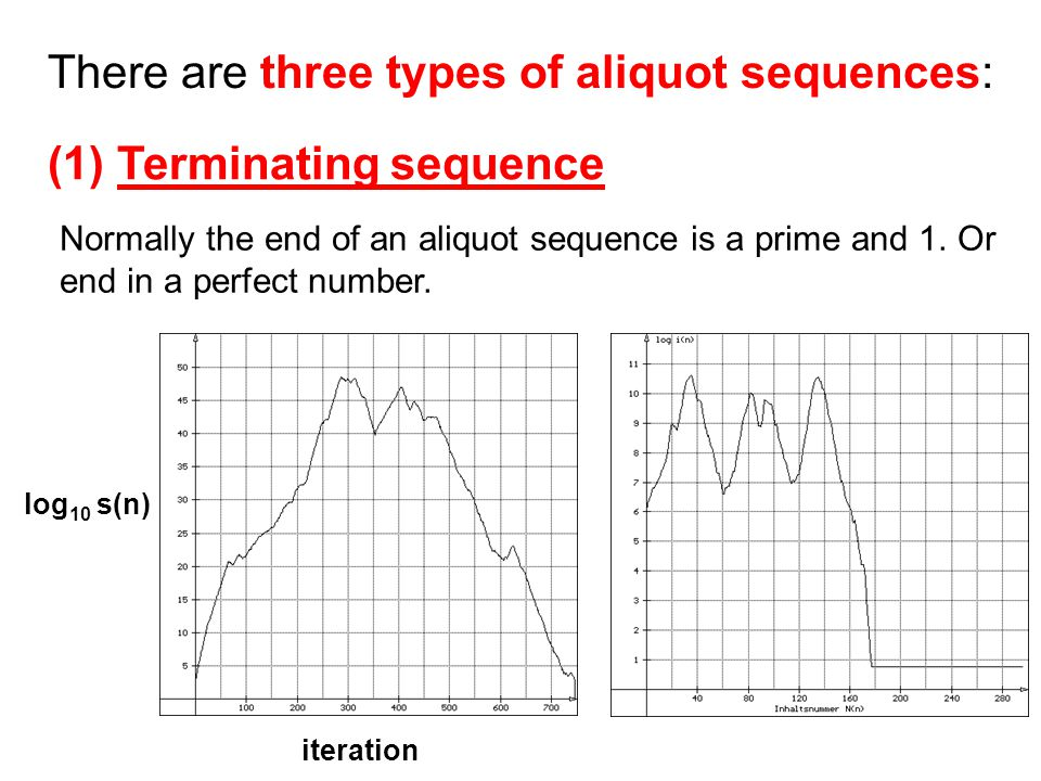 There are three types of aliquot sequences: