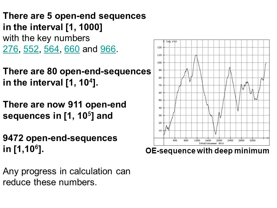 OE-sequence with deep minimum