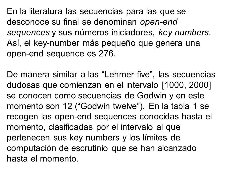 En la literatura las secuencias para las que se desconoce su final se denominan open-end sequences y sus números iniciadores, key numbers. Así, el key-number más pequeño que genera una open-end sequence es 276.