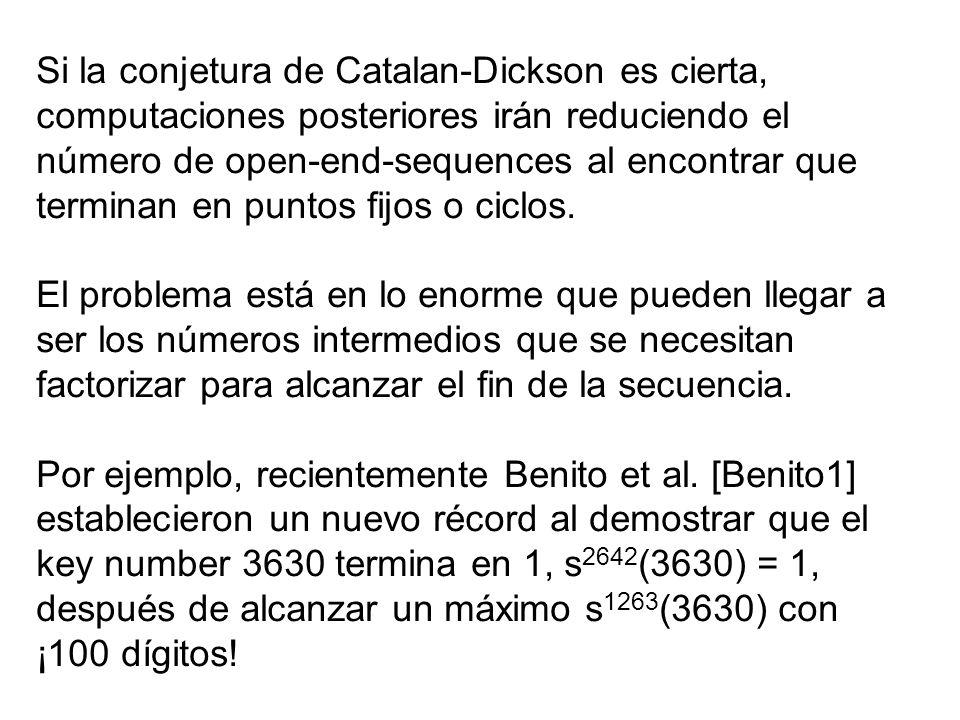 Si la conjetura de Catalan-Dickson es cierta, computaciones posteriores irán reduciendo el número de open-end-sequences al encontrar que terminan en puntos fijos o ciclos.