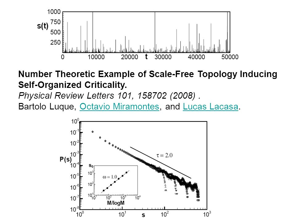 Number Theoretic Example of Scale-Free Topology Inducing